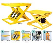 HYDRAULIC OR PNEUMATIC LIFTS